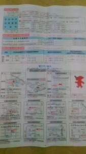 パスポート記入例のマニュアル